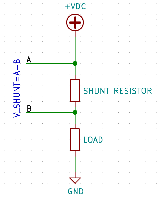 Shunt resistor, voltage difference.
